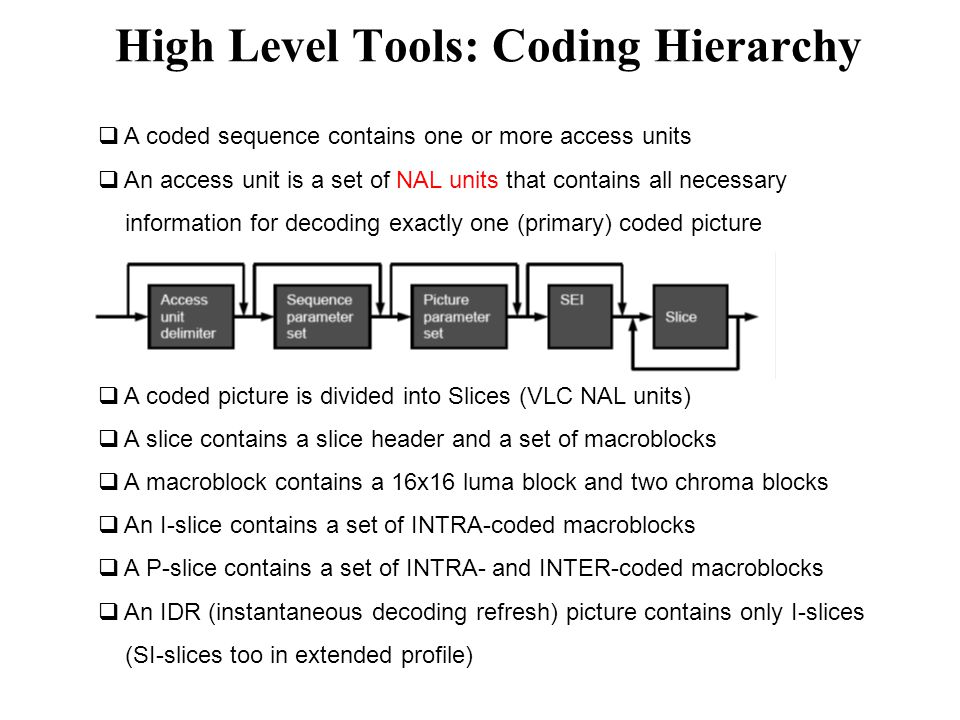 High Level Tools: Coding Hierarchy