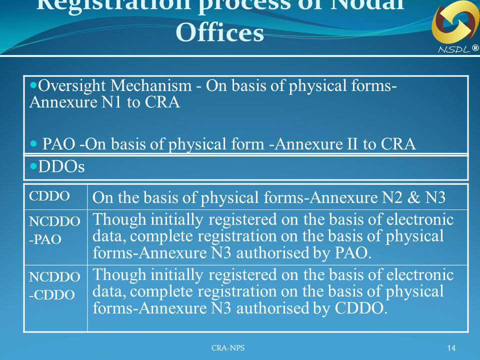 Registration process of Nodal Offices