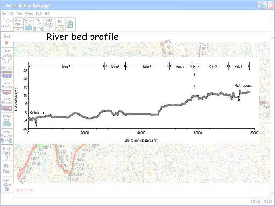 River bed profile