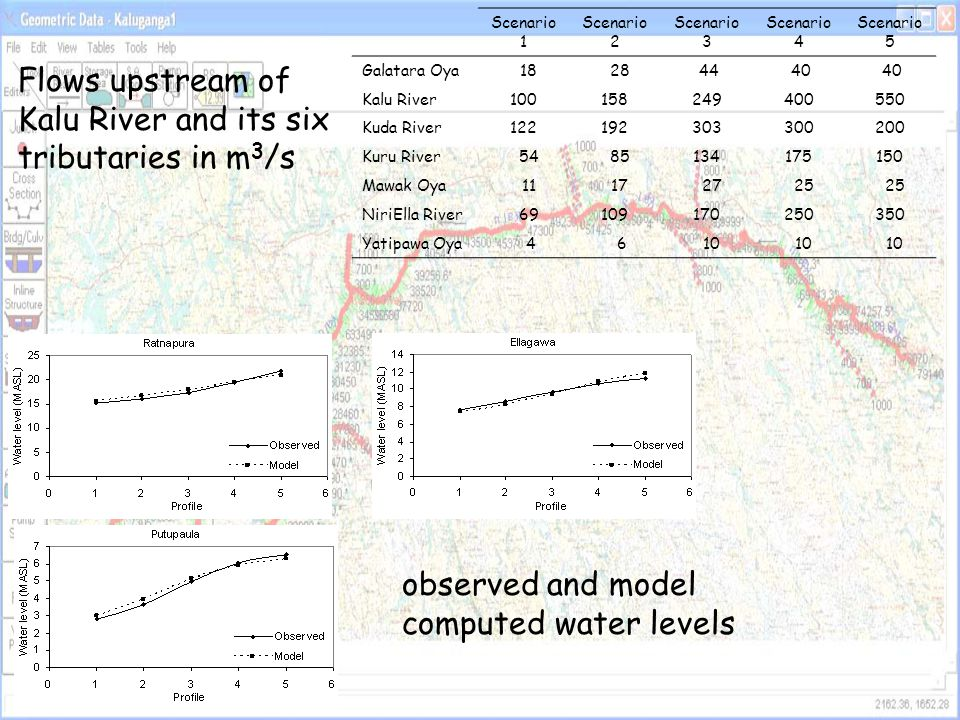 Flows upstream of Kalu River and its six tributaries in m3/s