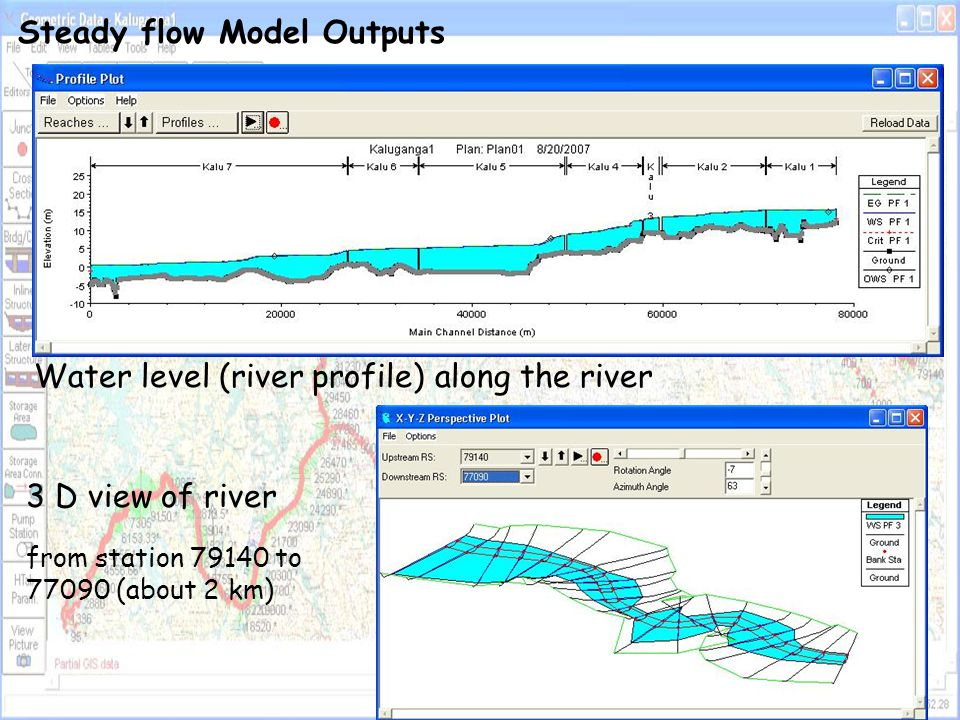 Steady flow Model Outputs