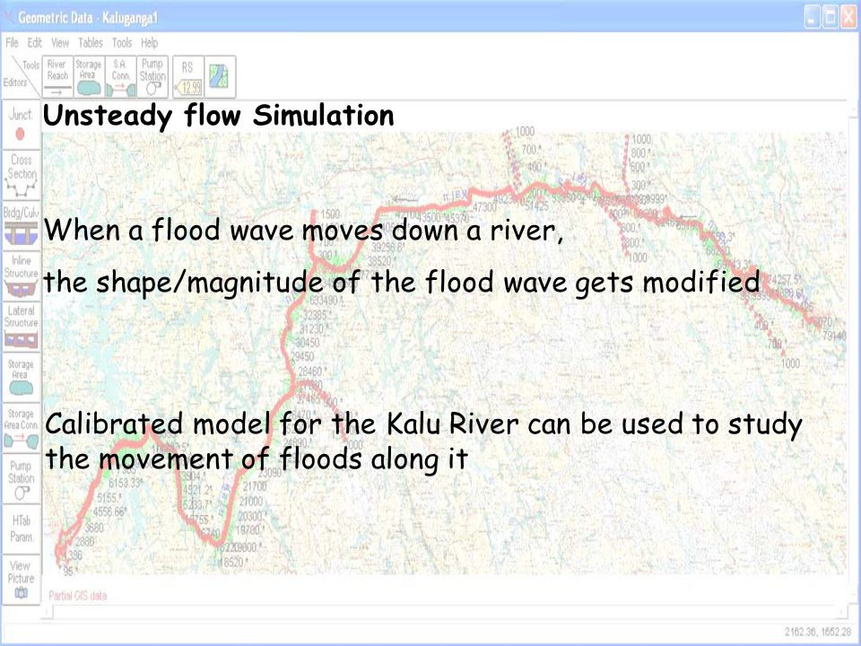 Unsteady flow Simulation