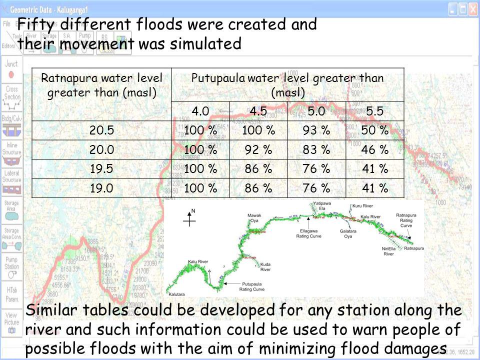 Fifty different floods were created and their movement was simulated