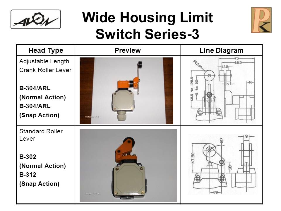 Wide Housing Limit Switch Series-3