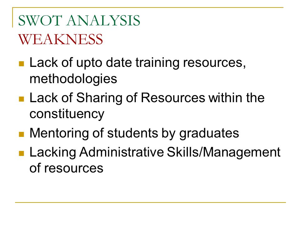 SWOT ANALYSIS WEAKNESS