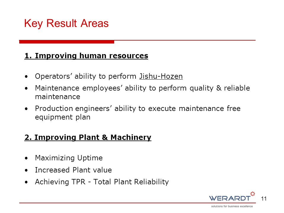 Key Result Areas 1. Improving human resources