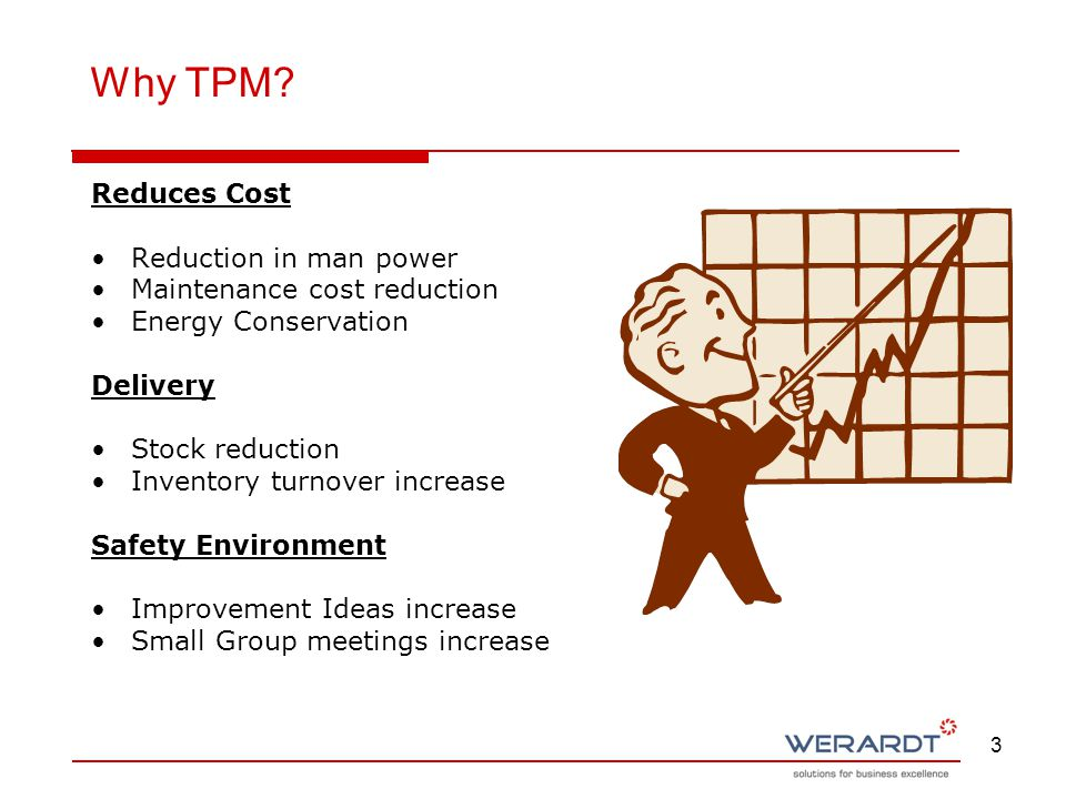 Why TPM Reduces Cost Reduction in man power