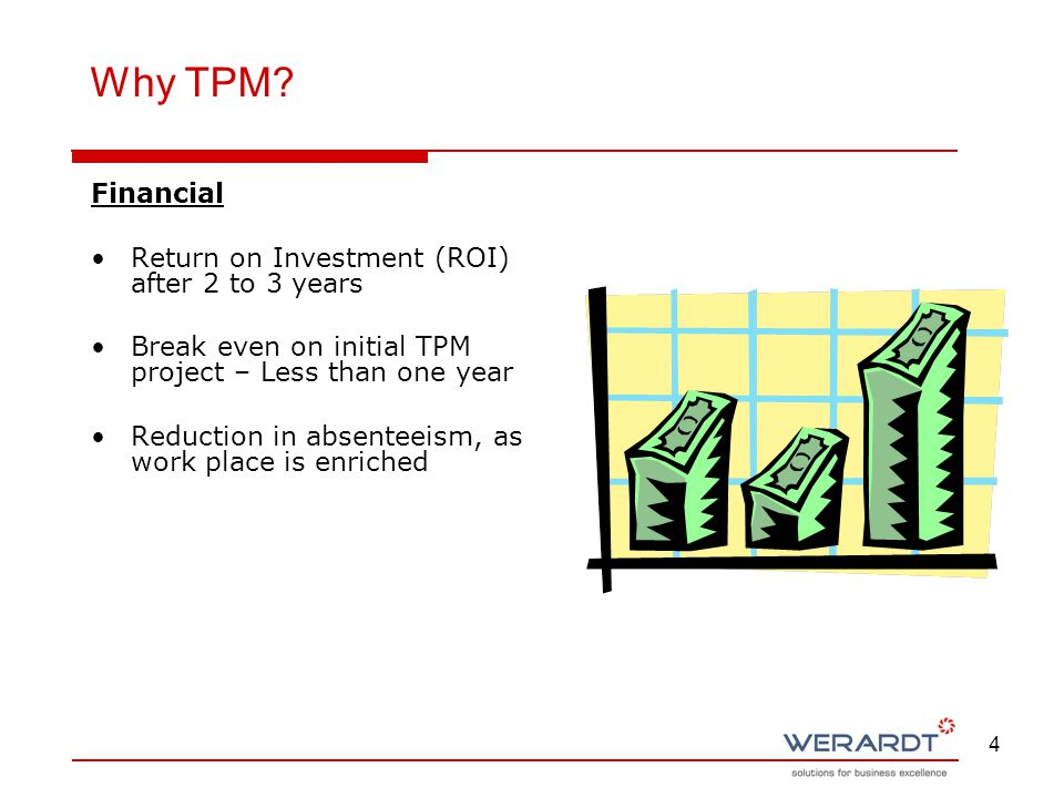 Why TPM Financial Return on Investment (ROI) after 2 to 3 years