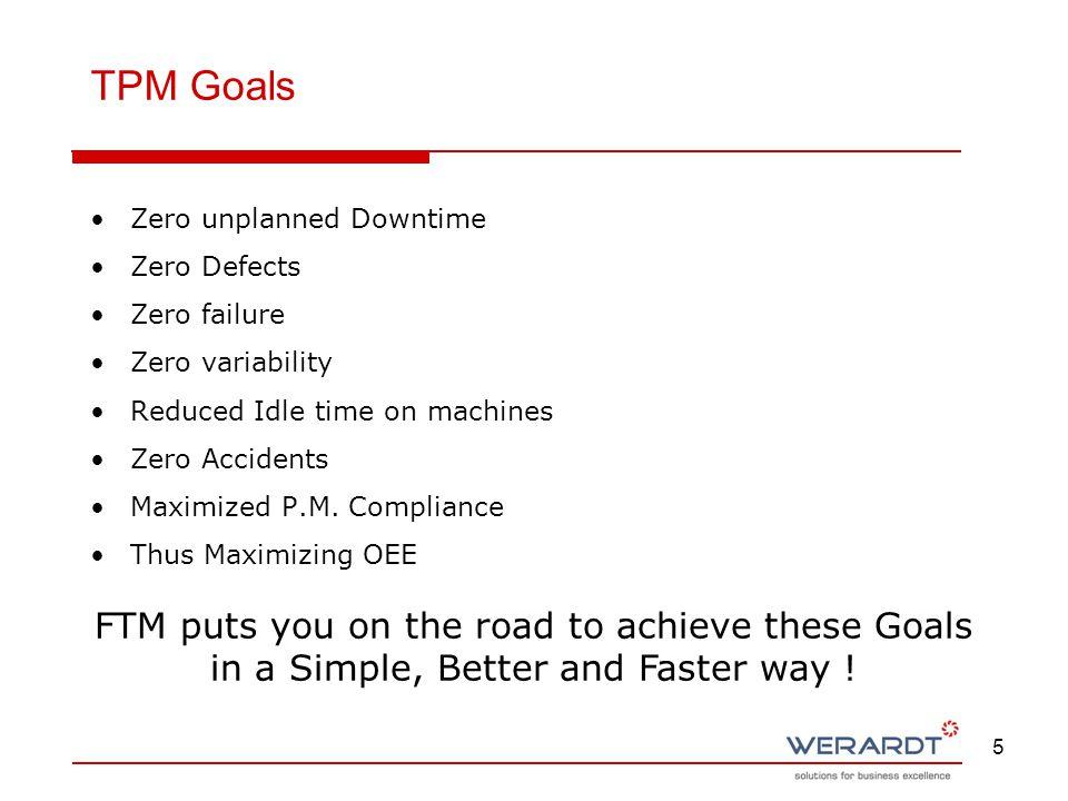 TPM Goals Zero unplanned Downtime. Zero Defects. Zero failure. Zero variability. Reduced Idle time on machines.