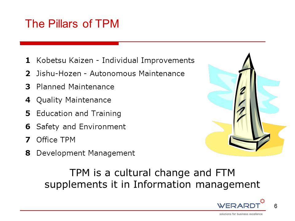 The Pillars of TPM 1 Kobetsu Kaizen - Individual Improvements. 2 Jishu-Hozen - Autonomous Maintenance.