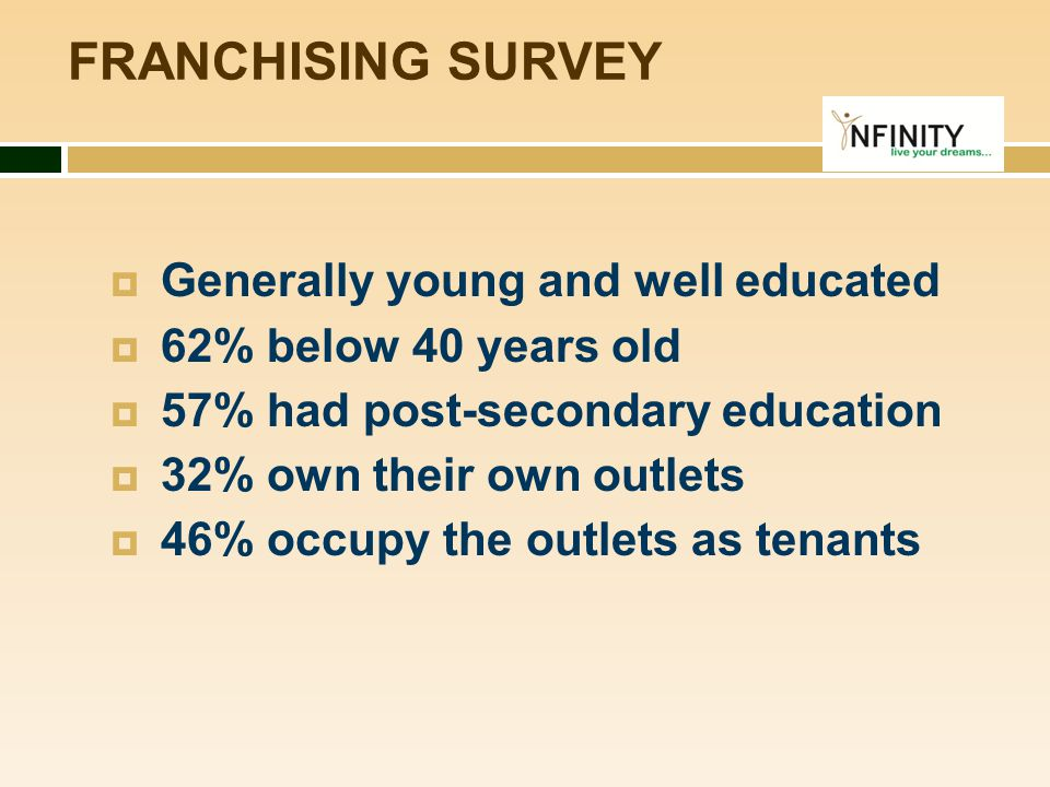 FRANCHISING SURVEY Generally young and well educated