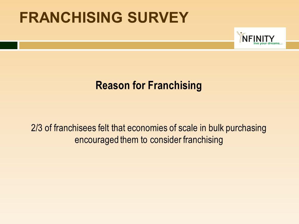 Reason for Franchising