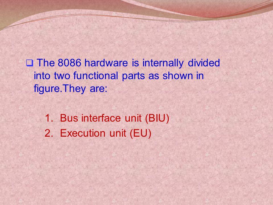 Bus interface unit (BIU) Execution unit (EU)