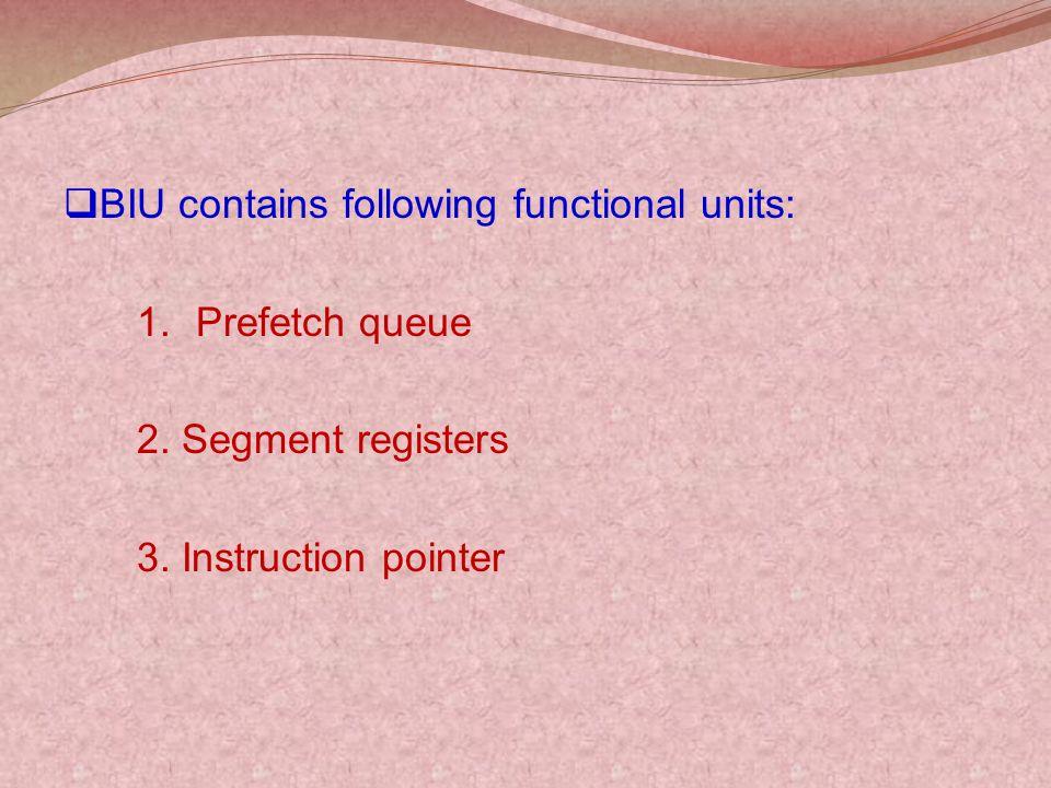 BIU contains following functional units: