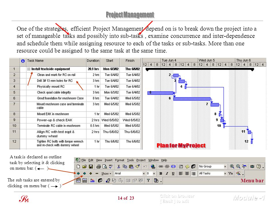 One of the strategies, efficient Project Management depend on is to break down the project into a set of manageable tasks and possibly into sub-tasks , examine concurrence and inter-dependence and schedule them while assigning resource to each of the tasks or sub-tasks. More than one resource could be assigned to the same task at the same time.