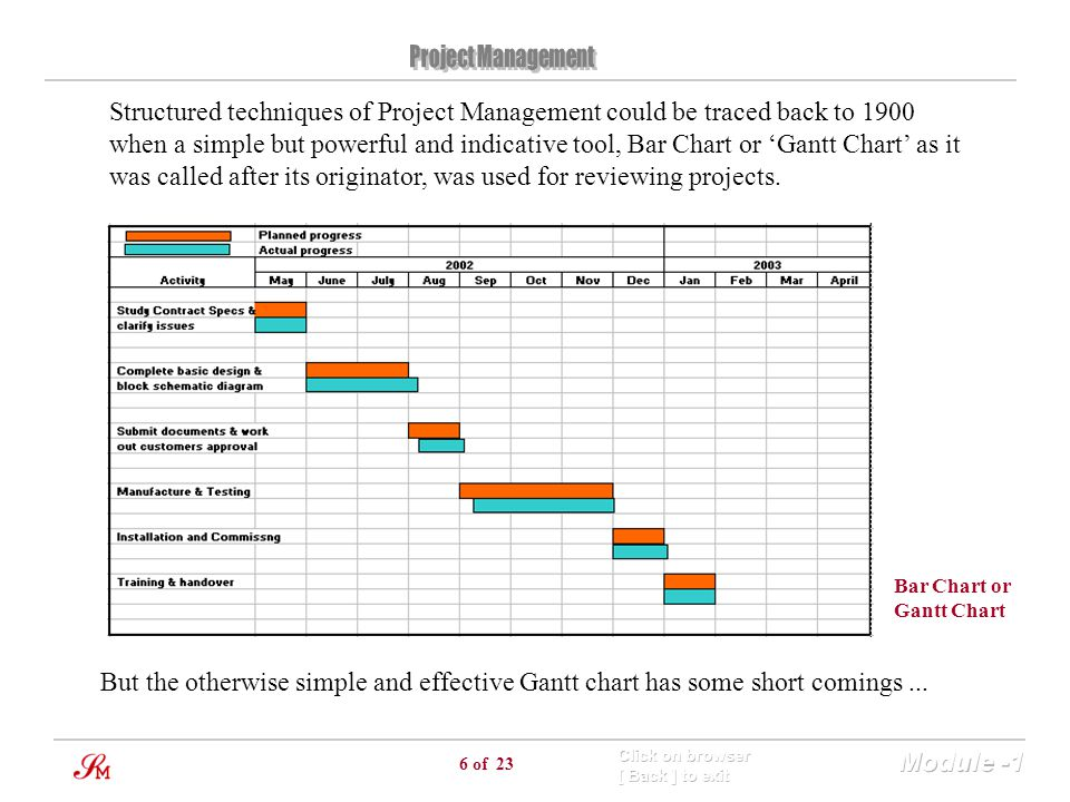Structured techniques of Project Management could be traced back to 1900 when a simple but powerful and indicative tool, Bar Chart or 'Gantt Chart' as it was called after its originator, was used for reviewing projects.