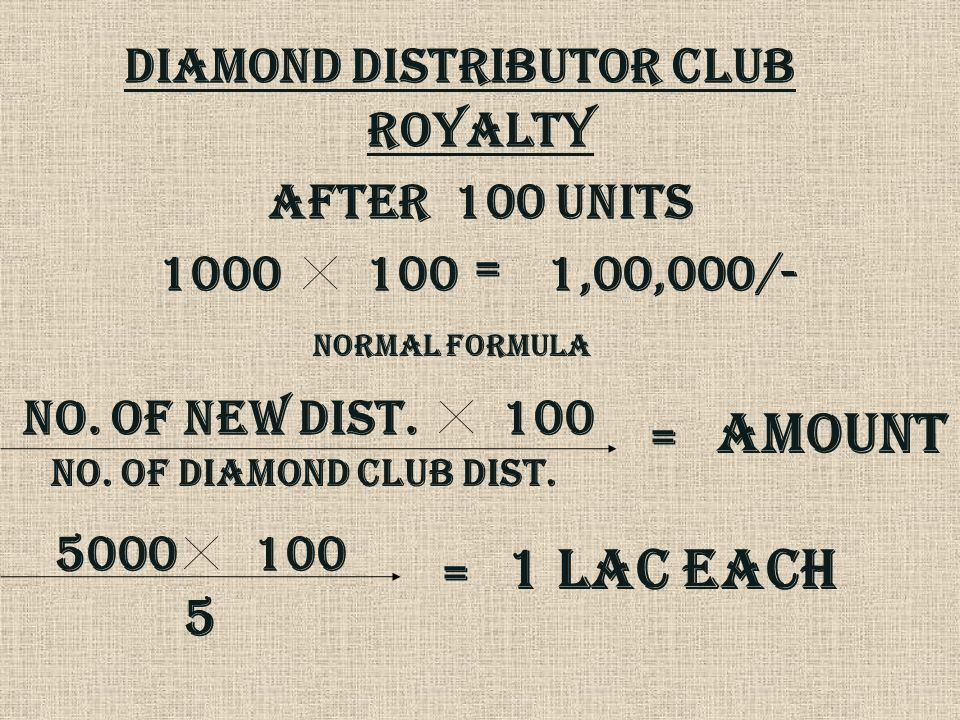 DIAMOND DISTRIBUTOR CLUB