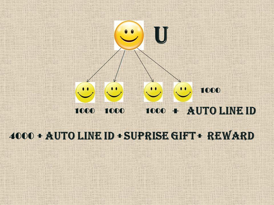 U AUTO LINE ID + AUTO LINE ID SUPRISE GIFT REWARD 4000 + + + 1000 1000