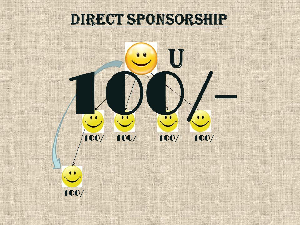 DIRECT SPONSORSHIP U 100/- 100/- 100/- 100/- 100/- 100/-