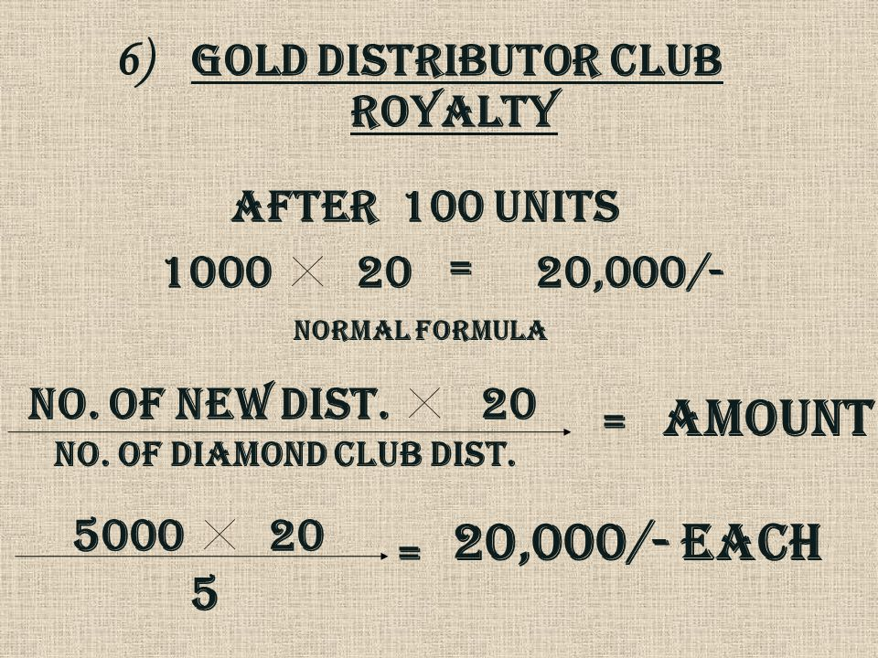 6) Amount 20,000/- each 5 gold DISTRIBUTOR CLUB ROYALTY