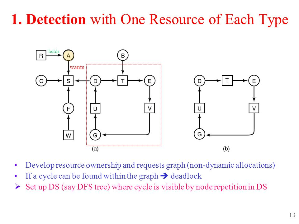 1. Detection with One Resource of Each Type