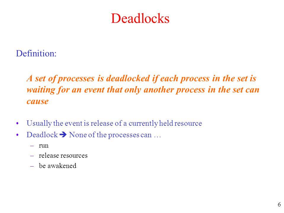 Deadlocks Definition: