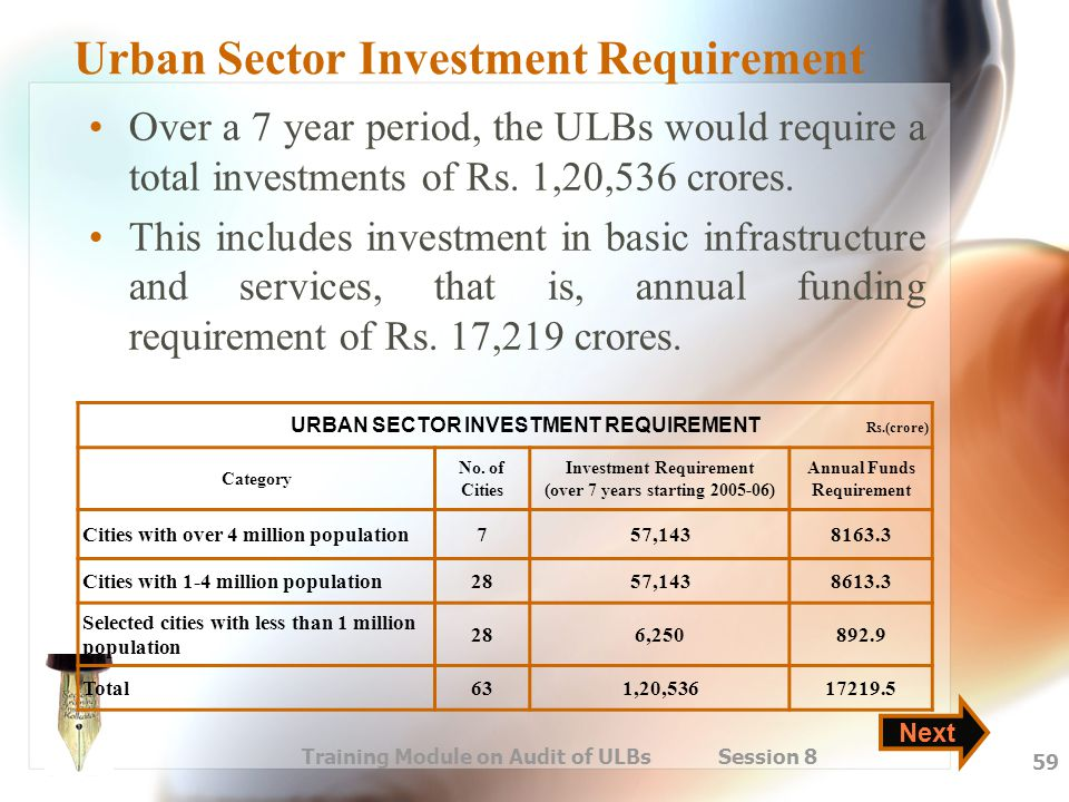 Urban Sector Investment Requirement