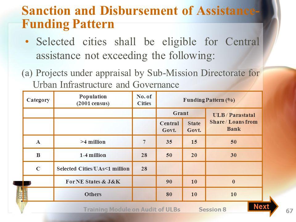 Sanction and Disbursement of Assistance- Funding Pattern