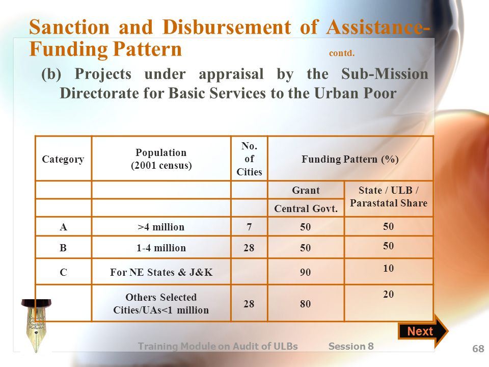 Sanction and Disbursement of Assistance- Funding Pattern contd.