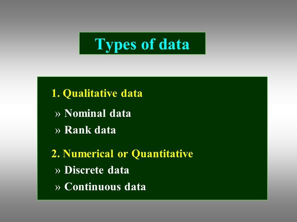 Types of data 1. Qualitative data Nominal data Rank data