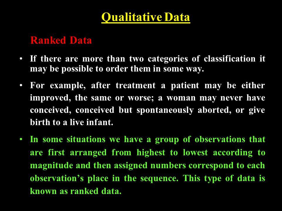 Qualitative Data Ranked Data