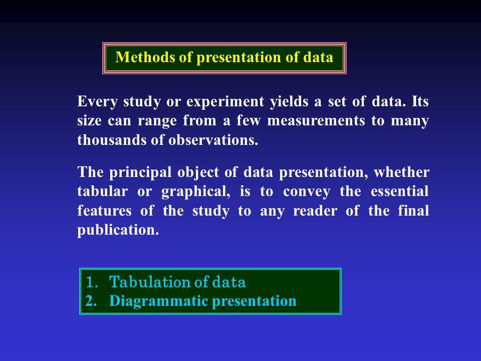 Methods of presentation of data