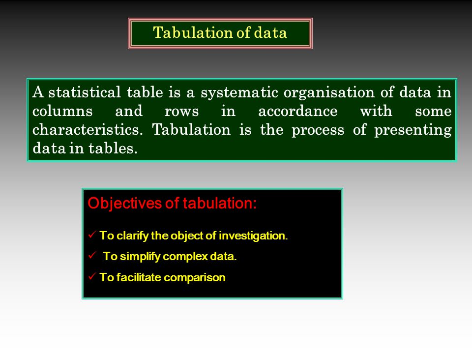 Objectives of tabulation: