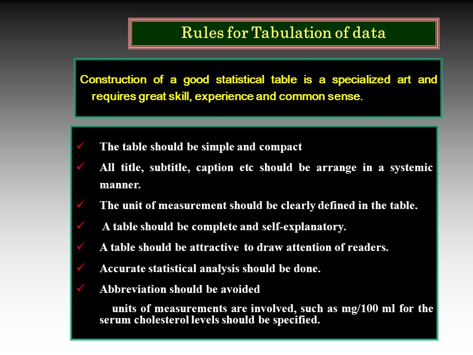 Rules for Tabulation of data