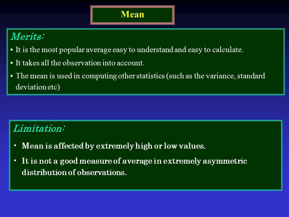 Mean Merits: Limitation: