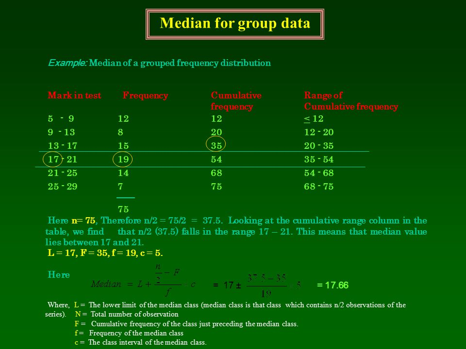 Median for group data Example: Median of a grouped frequency distribution. Mark in test Frequency Cumulative Range of.