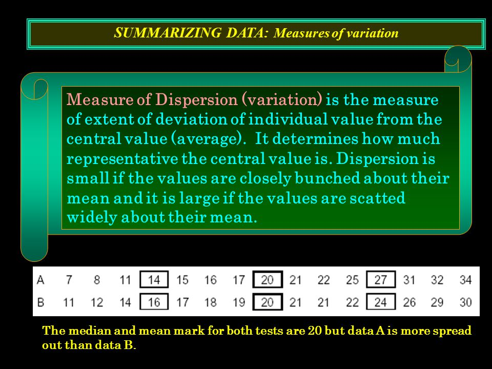 SUMMARIZING DATA: Measures of variation