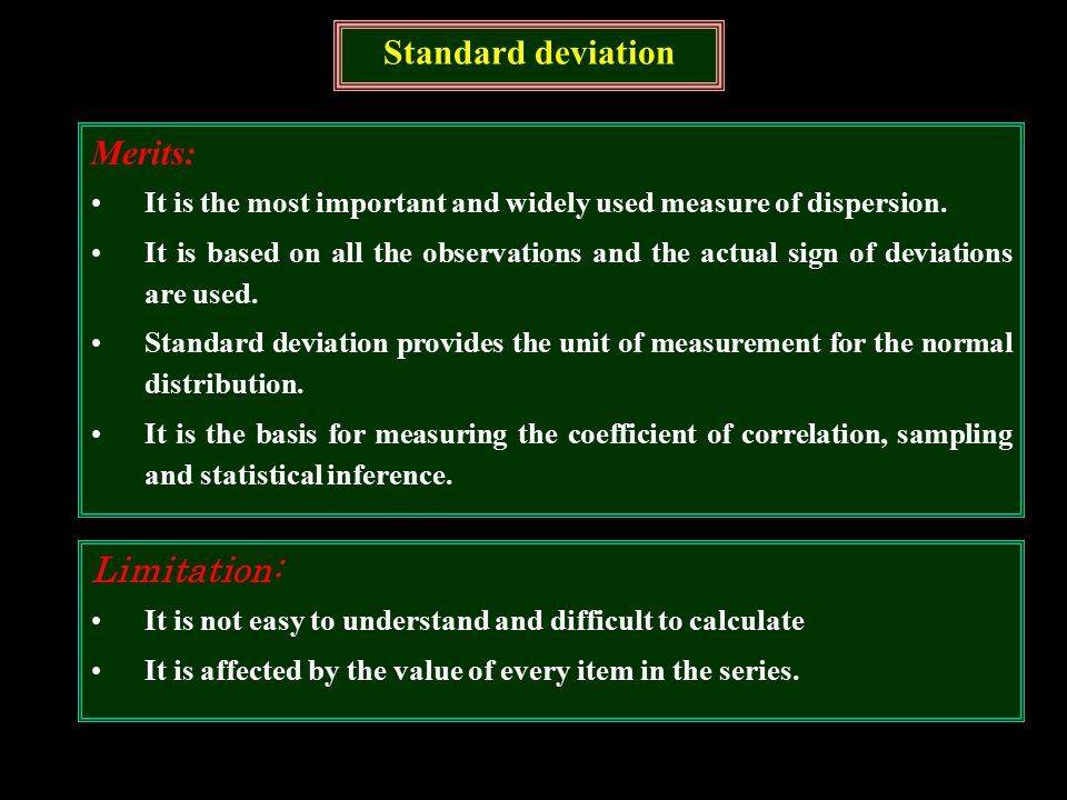 Standard deviation Merits: Limitation: