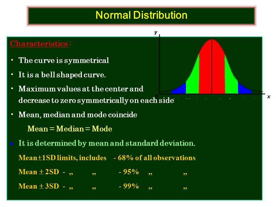 Normal Distribution Characteristics : The curve is symmetrical