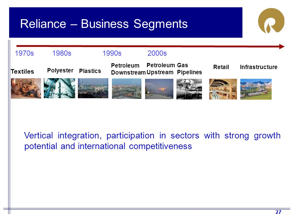 Reliance – Business Segments