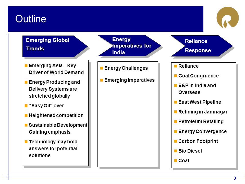 Outline Emerging Global Trends Energy Imperatives for India Reliance