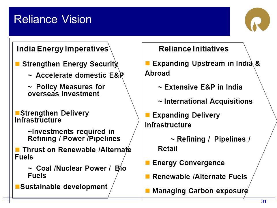 Reliance Vision India Energy Imperatives Reliance Initiatives