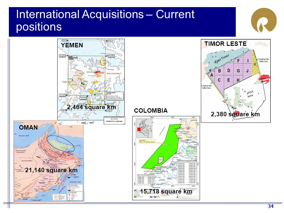International Acquisitions – Current positions