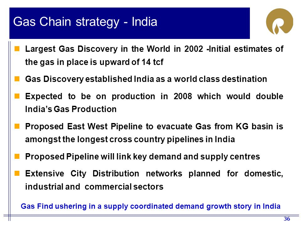 Gas Find ushering in a supply coordinated demand growth story in India