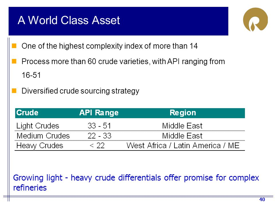 A World Class Asset One of the highest complexity index of more than 14. Process more than 60 crude varieties, with API ranging from 16-51.