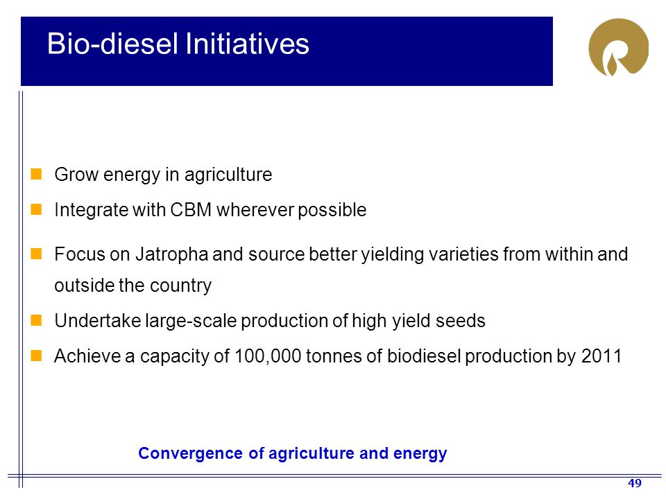 Bio-diesel Initiatives