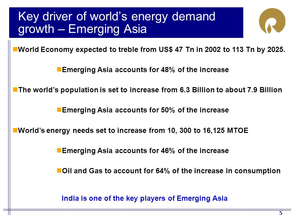 Key driver of world's energy demand growth – Emerging Asia