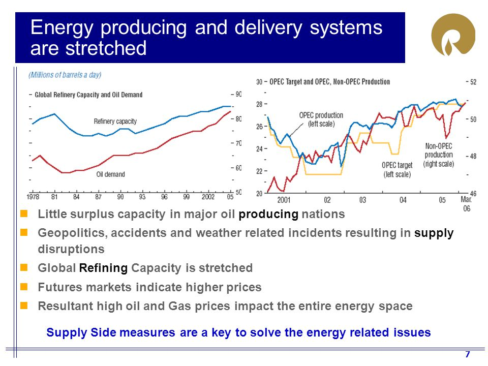 Energy producing and delivery systems are stretched