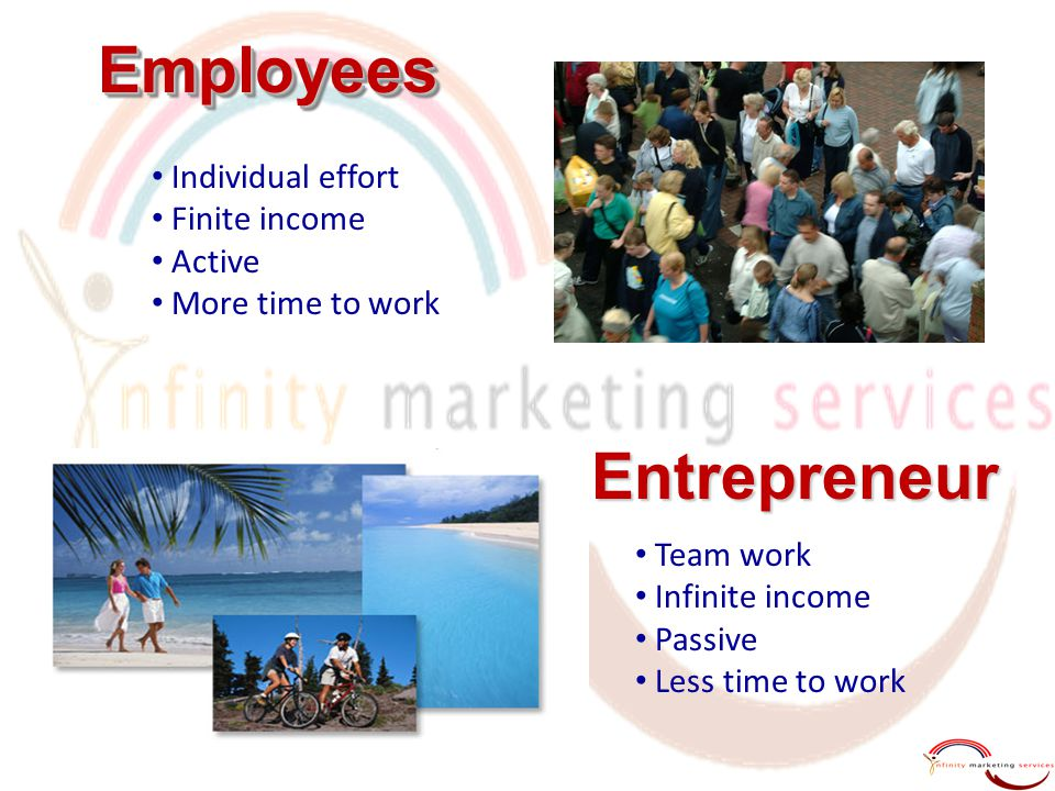 Employees Entrepreneur Individual effort Finite income Active