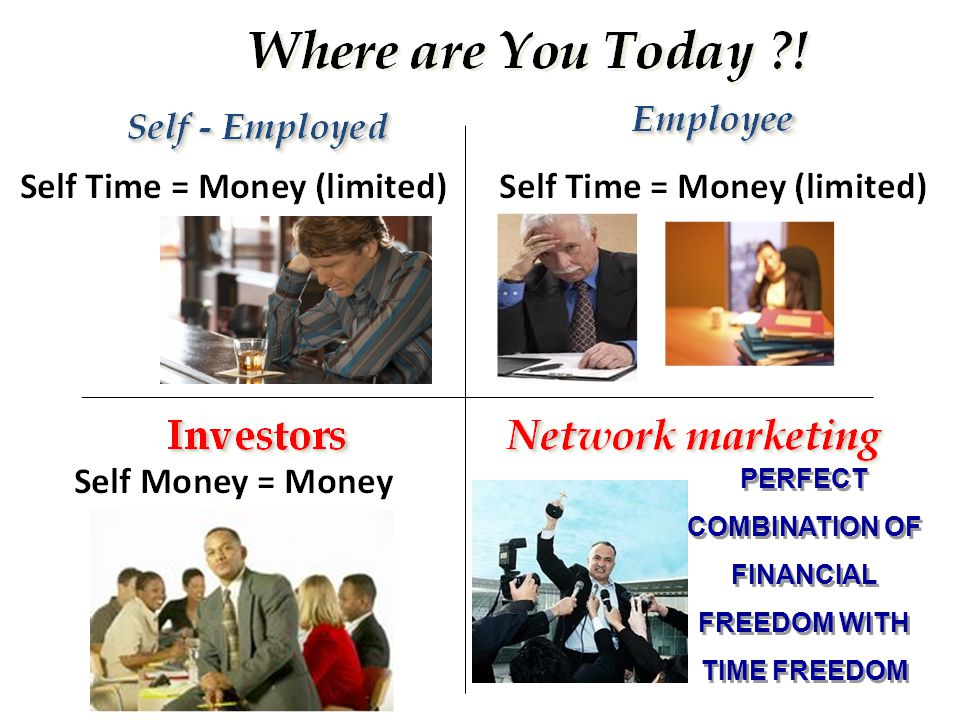 PERFECT COMBINATION OF FINANCIAL FREEDOM WITH TIME FREEDOM